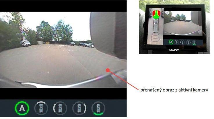 Panoramatický parkovací systém UAZ
